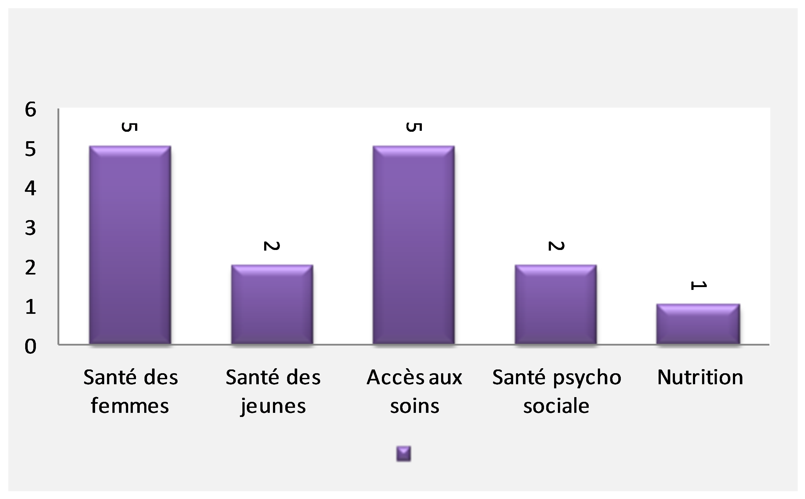 graphique-asv