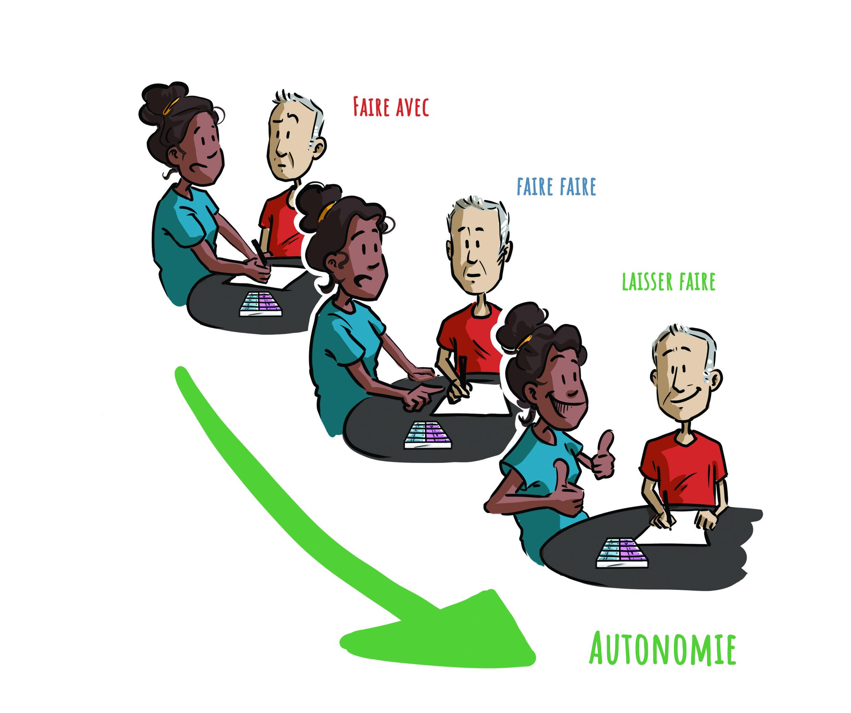SAMSAH_Autonomie_FONDATION_OEUVRE_DE_LA_CROIX_SAINT_SIMON